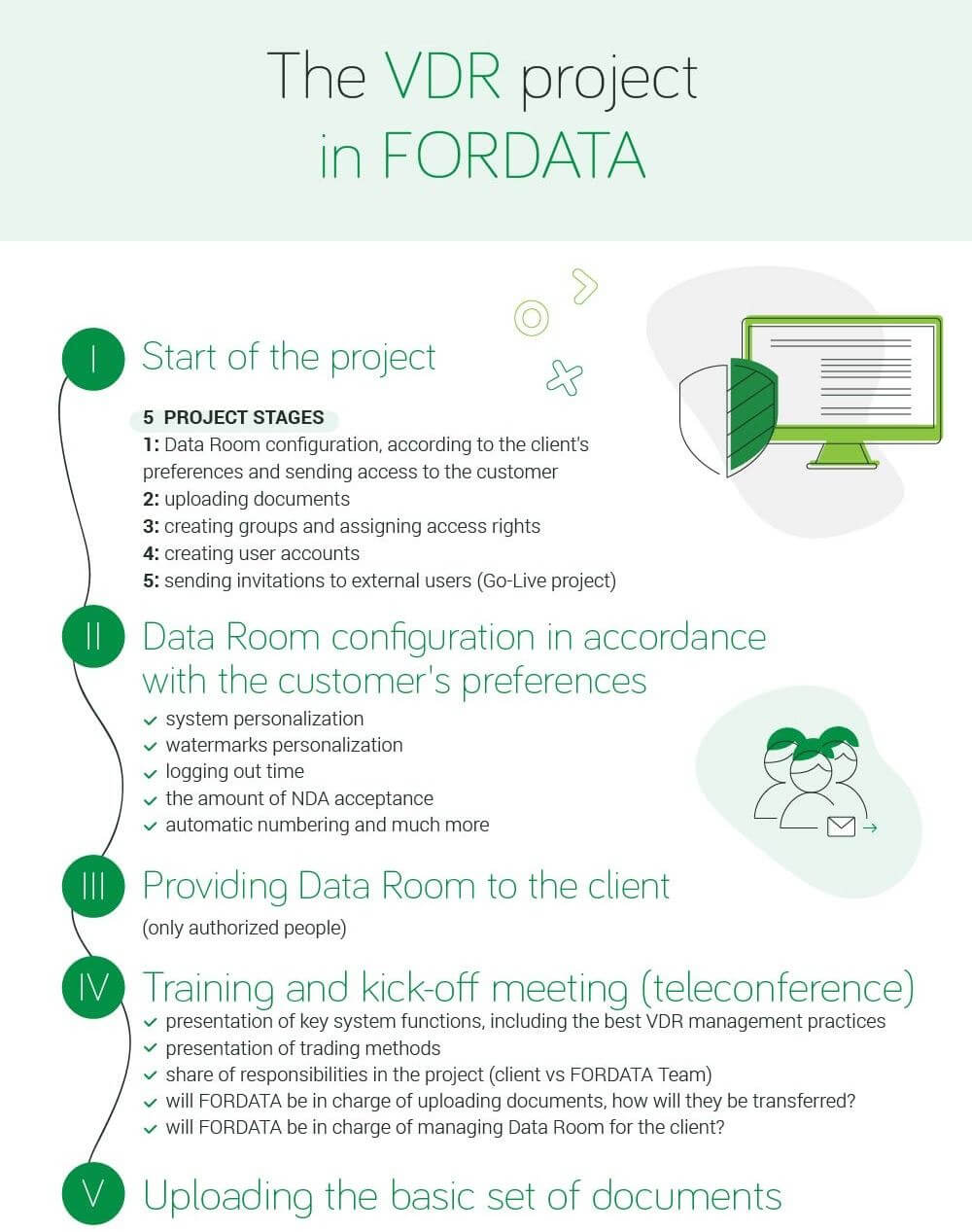 The VDR project in FORDATA