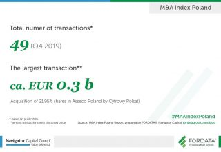 MnA-infographic-total-4Q2019